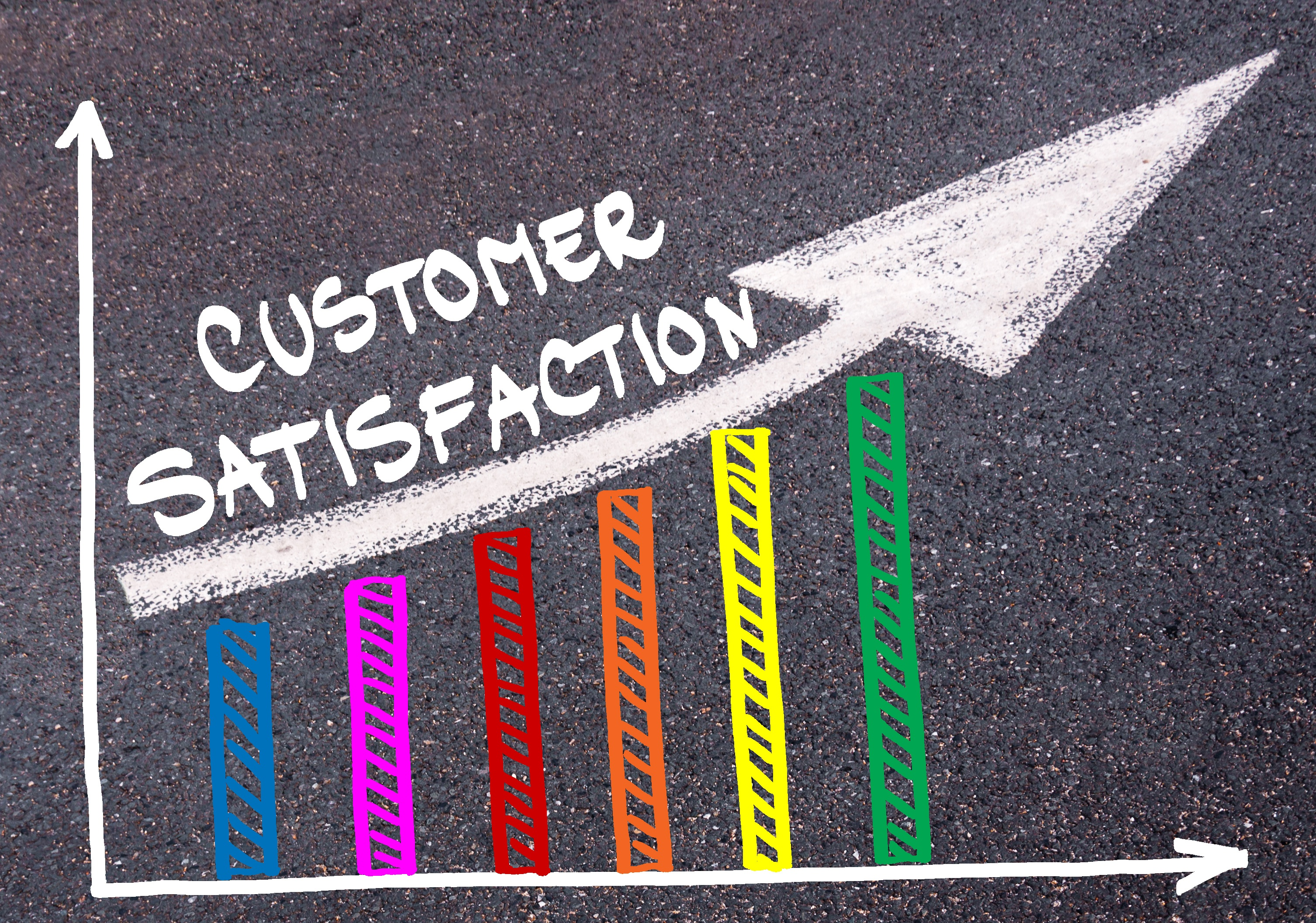 La customer satisfaction di NeMO la rilevazione del 2017